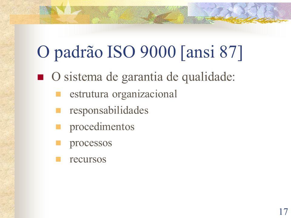 O padrão ISO 9000 [ansi 87] O sistema de garantia de qualidade: